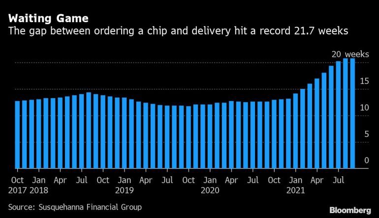 Seems like chip shortages spare no one sometimes, even the world's largest chip buyer, Apple.
